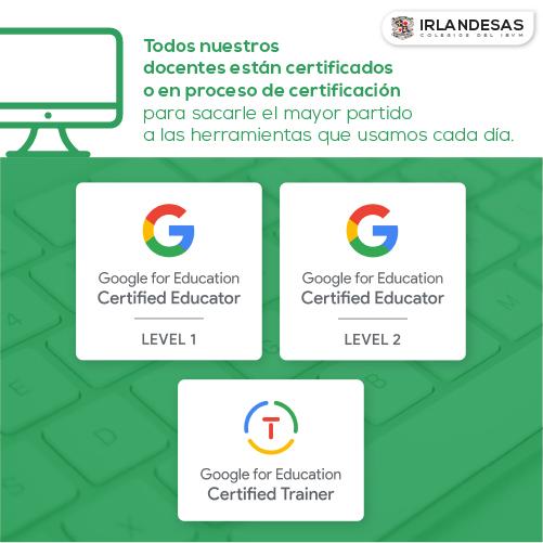Profesores certificados · Colegios Irlandesas